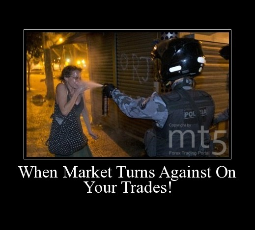 When Market Turns Against On Your Trades!