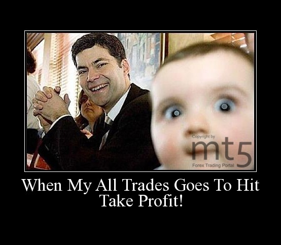 When My All Trades Goes To Hit Take Profit!