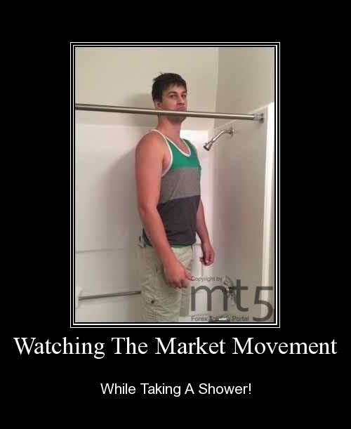 Watching The Market Movement