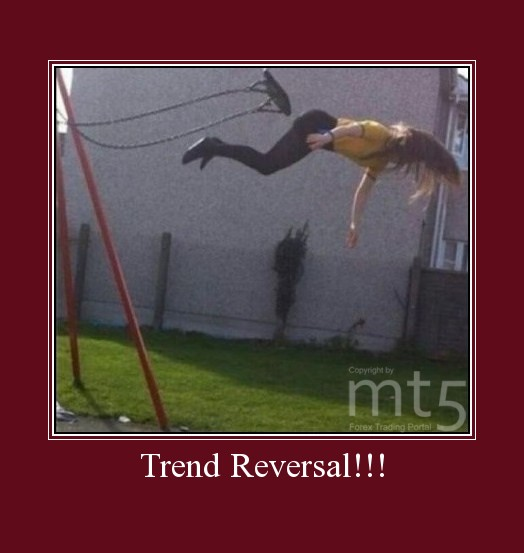 Trend Reversal!!!