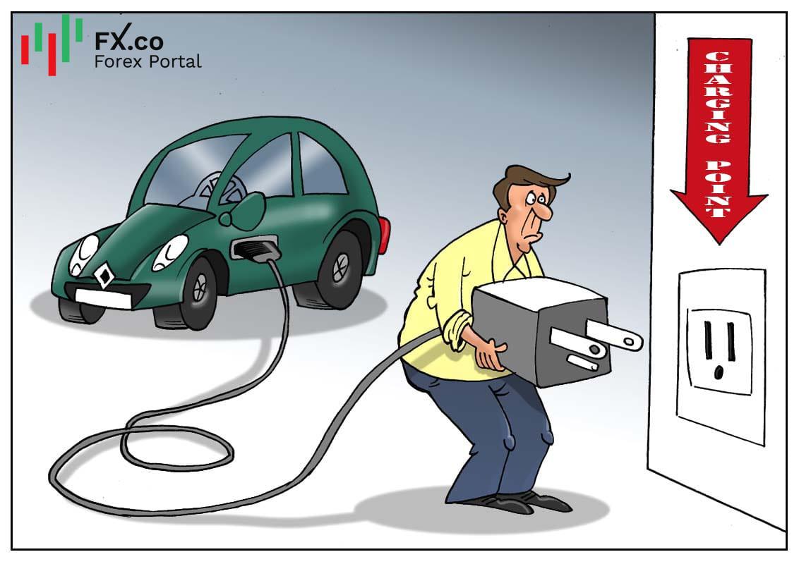 Sales of electric cars in Europe soar