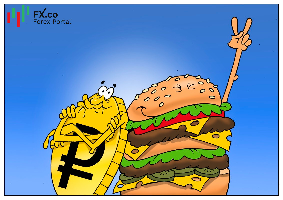 Only Big Mac Index still believes in ruble