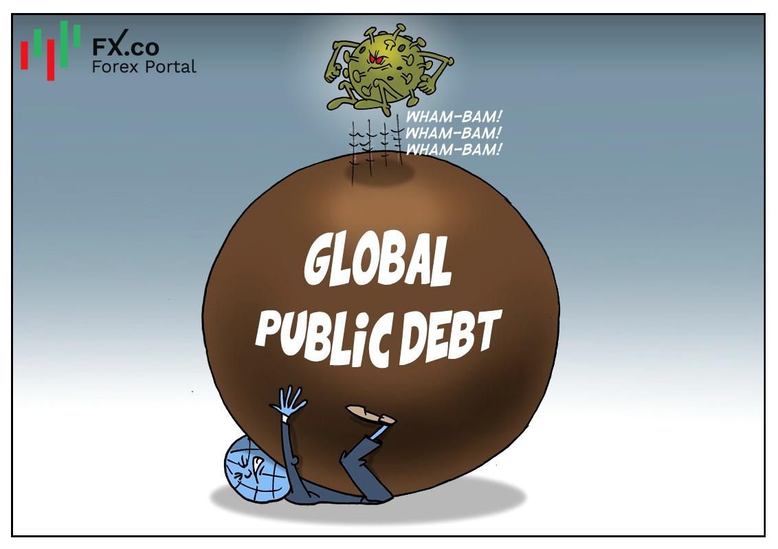 2020年全球公共债务达到89.6万亿美元