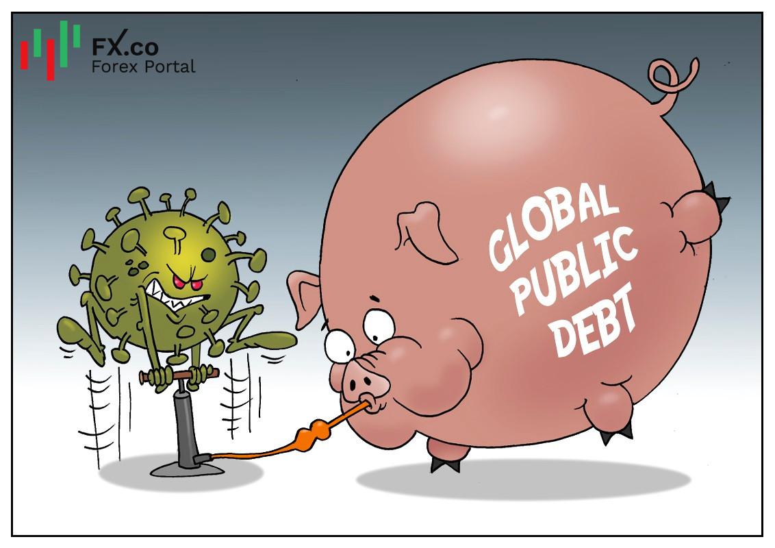 Chính sách tài khóa dễ dãi về tiền tệ khiến nợ công tăng cao