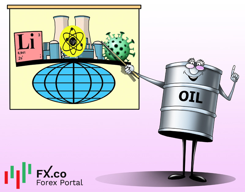 Oil market heads towards new supercycle