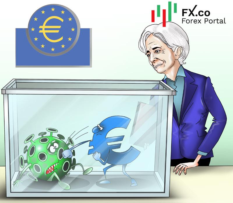 Глава ЕЦБ: лето – время для улучшения ситуации в экономике еврозоны