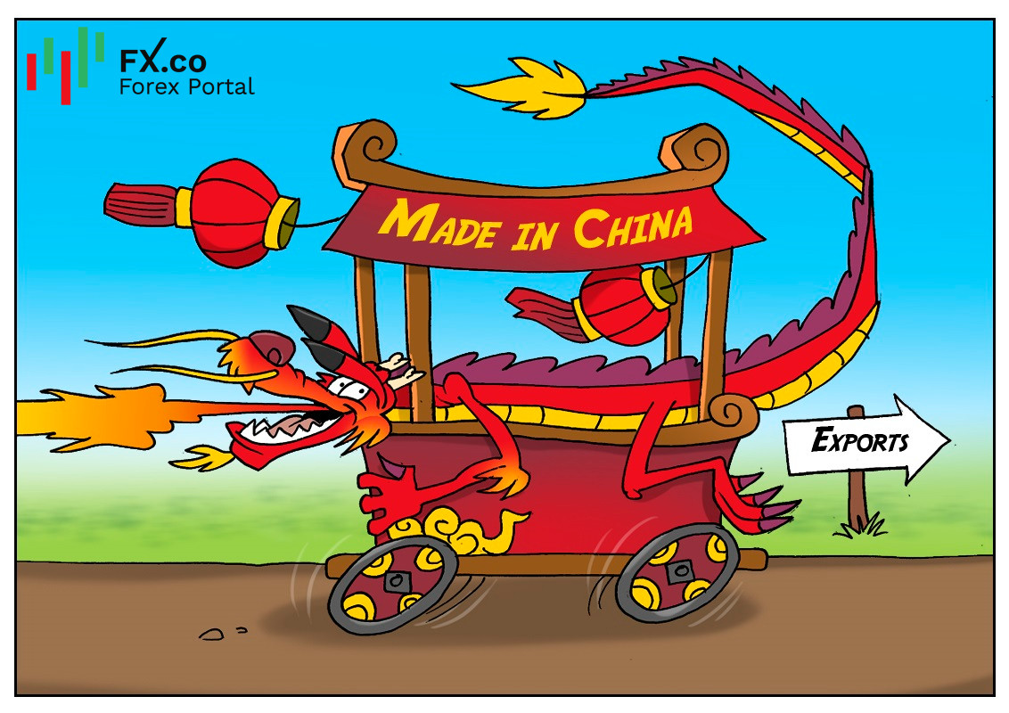 China's trade boom continues supported by strong global demand