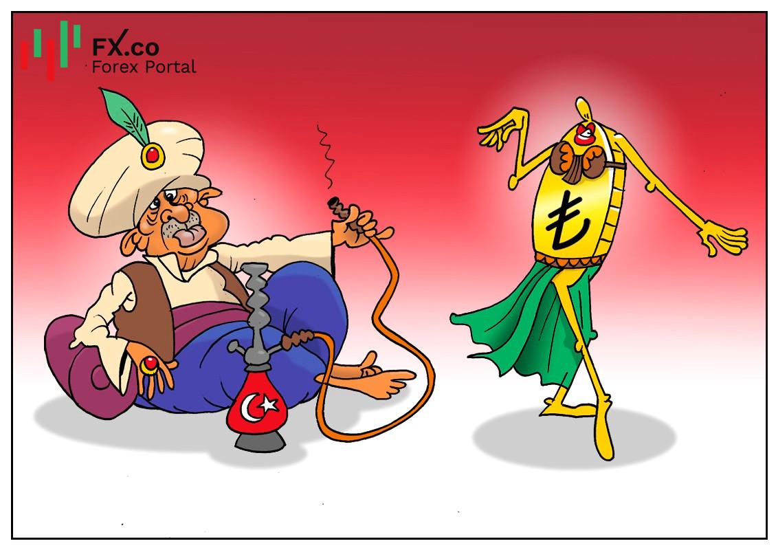 เงินเฟ้อของตุรกีเพิ่มขณะที่เงินรีลาอ่อนค่าลง
