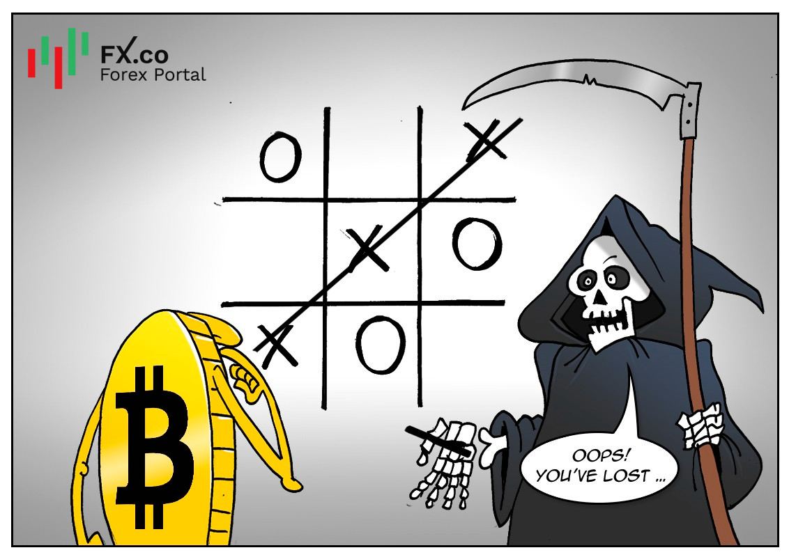 เงิน Bitcoin  ผวาเจอกับ Death Cross…