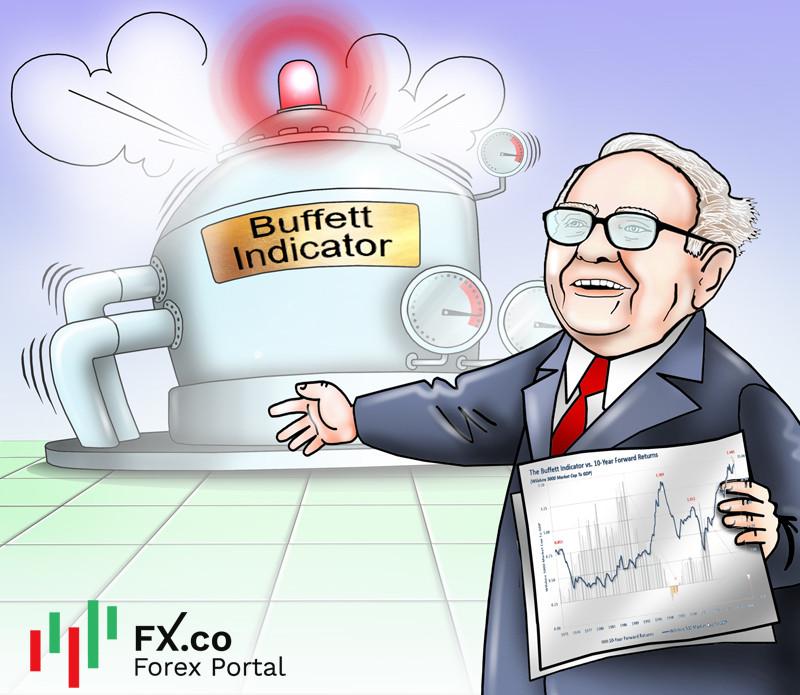 沃伦·巴菲特的指标暗示股价过高 崩盘可能即将来临