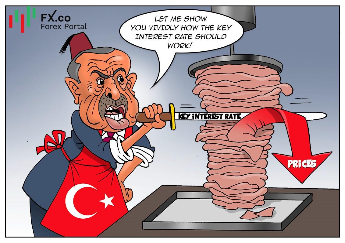 Turkey's economy in dire straits