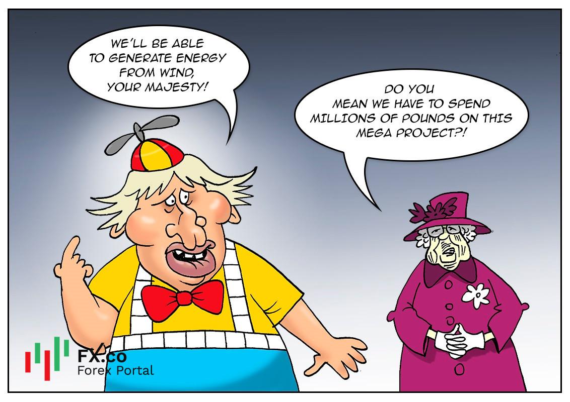 สหราชอาณาจักรเตรียมพบกับโครงการด้านพลังงานหมุนเวียน