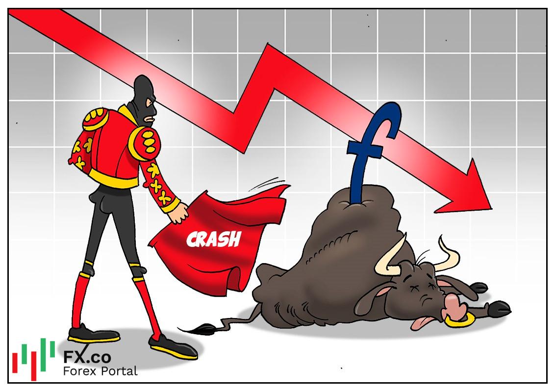 Výpadek sociálních médií má vliv na americké akciové indexy