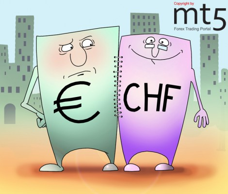 Switzerland pegs the Swiss franc to the euro
