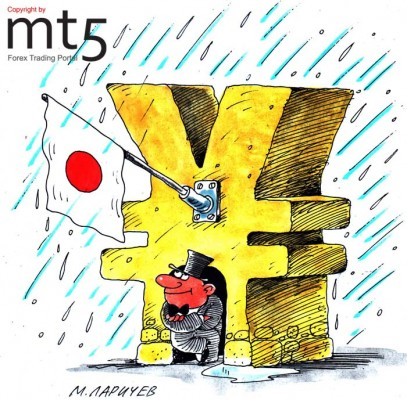 Yen hits 15-year high against dollar