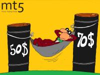 Moody's: Нефть сохранит волатильность в пределах $50-$70 за баррель до 2020 года