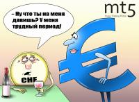 Швейцарский франк: куда качнется маятник?