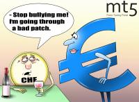 Franc Swiss turun ke level terendahnya sejak Juli 2017