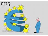 ECB đưa ra đánh giá rủi ro chính xác cho nền kinh tế khu vực đồng euro