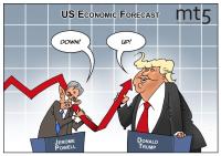 Trump chỉ trích Fed vì dự báo kinh tế ảm đạm