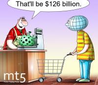 由于新冠肺炎的影响,全球经济损失达1260亿美元