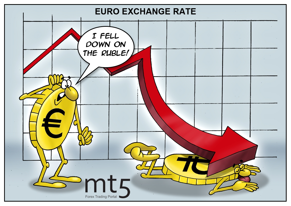 Exchange Rate Falls Down On Ruble