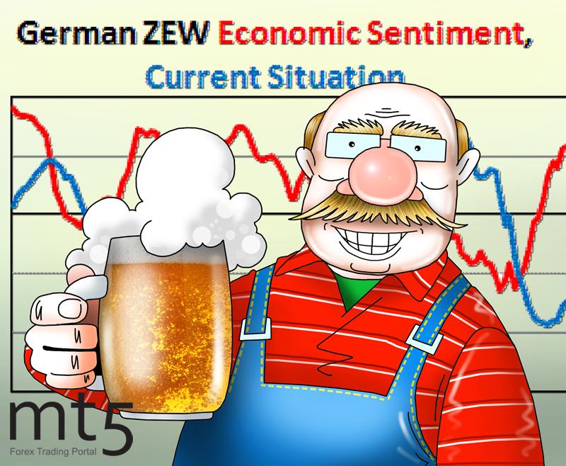 Sentimen ekonomi ZEW Jerman meningkat di bulan September