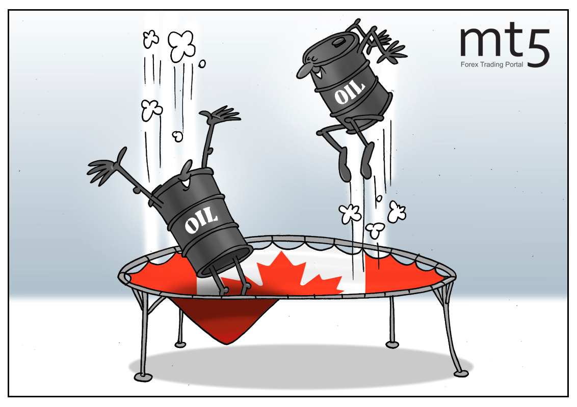 Canadian oil price soars by 85%