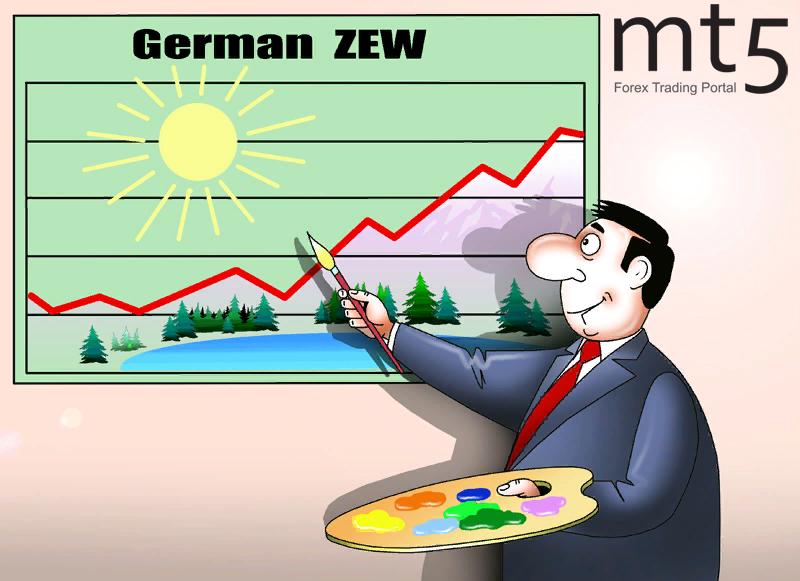 Germany's ZEW economic sentiment index increases