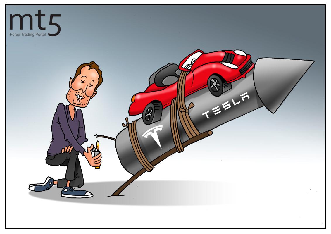 Tesla stock rallying to new highs