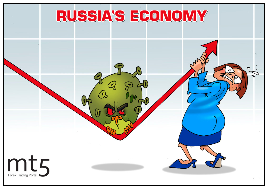 Russia's economy in peril amid pandemic and oil crisis