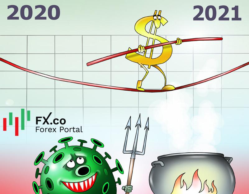 Economía global seguirá bajo presión en 2021 a medida que continúa la propagación del COVID-19