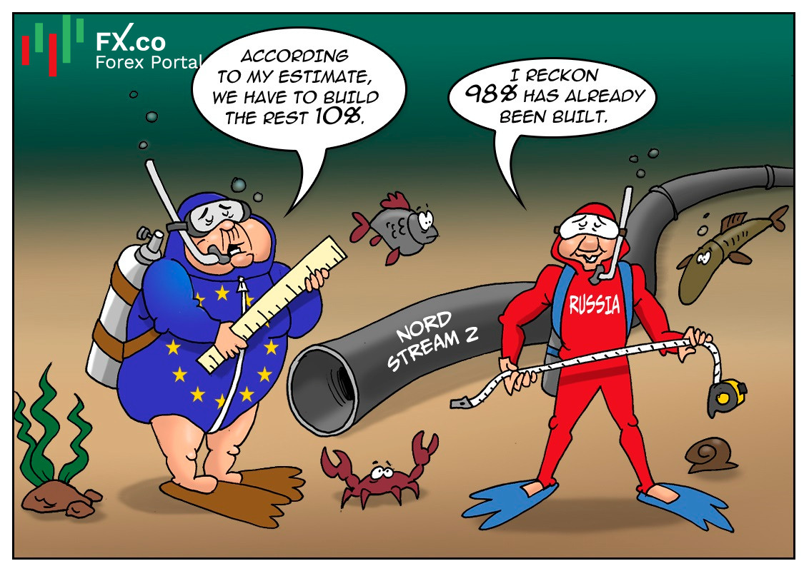 บริษัท Gazprom มีความเห็นที่แตกต่างกันต่อวันเปิดตัว Nord Stream 2