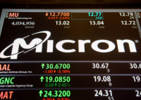 Топ-10 быстрорастущих компаний фондового рынка США