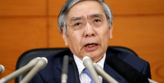 BOJ to Signal Exit Plan if Prices Gain Momentum, Kuroda Says