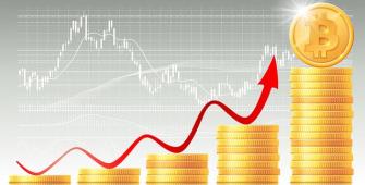 Цена биткоина растет после падения ниже $6000
