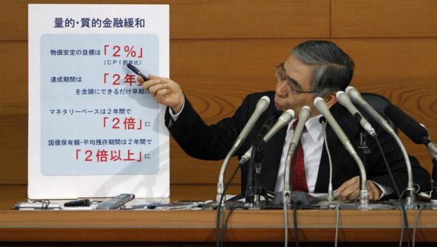 Банк Японии не смог подтвердить ранее заявленные сроки достижения инфляционной цели