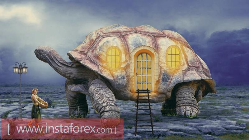 Если вы ждёте черепаху – ждите быстрее!